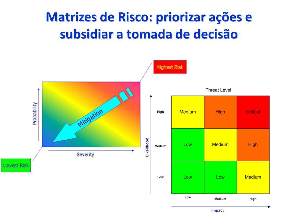 16 Matrizes de Risco: priorizar ações e subsidiar a tomada de decisão