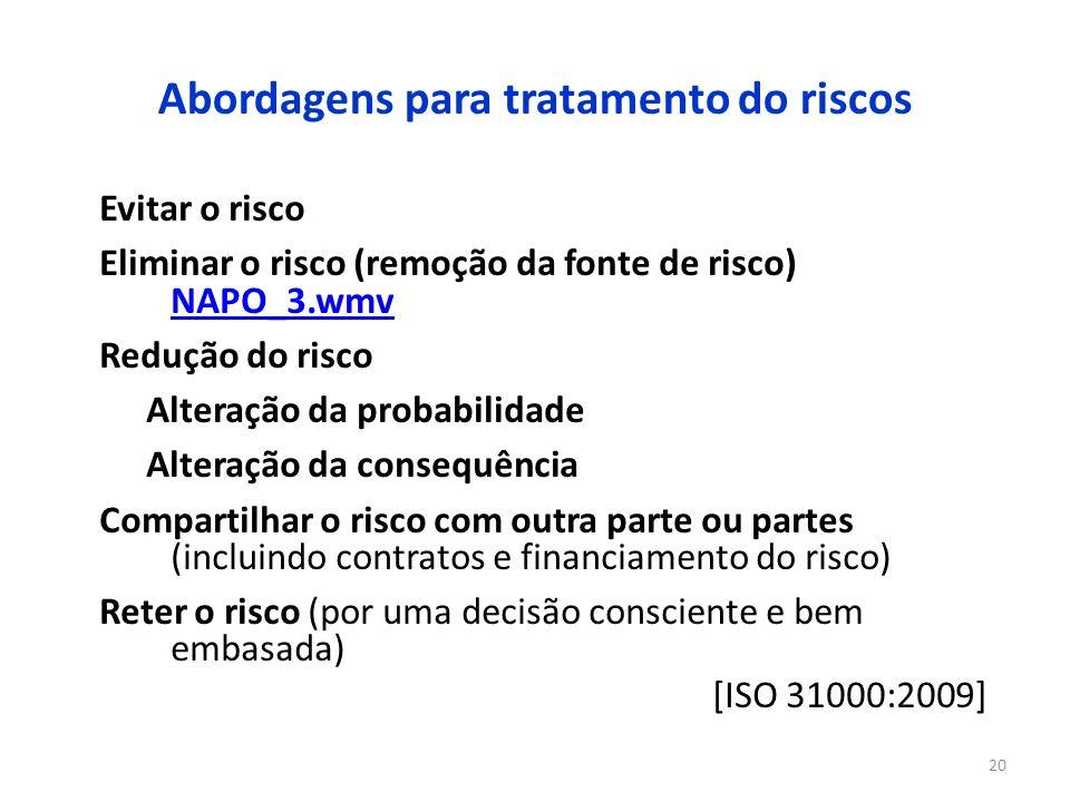 20 Abordagens para tratamento do riscos Evitar o risco Eliminar o risco (remoção da fonte de risco) NAPO_3.wmv NAPO_3.wmv Redução do risco Alteração d