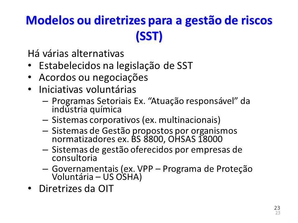 23 Modelos ou diretrizes para a gestão de riscos (SST) Há várias alternativas Estabelecidos na legislação de SST Acordos ou negociações Iniciativas vo