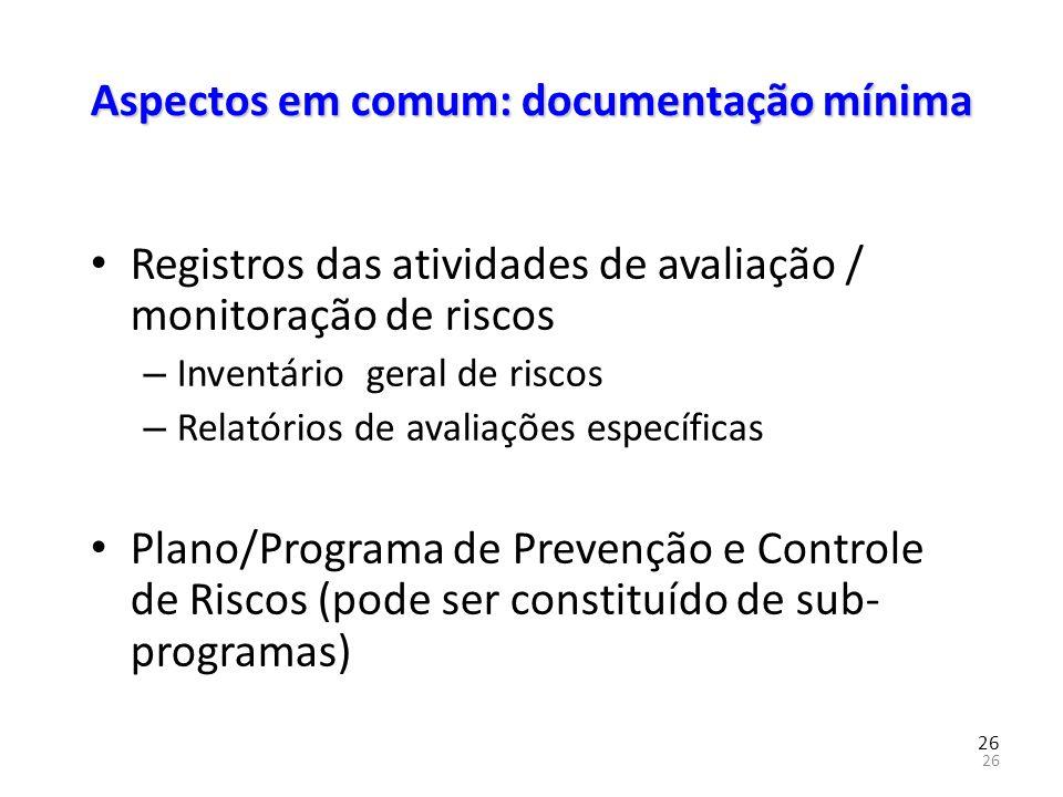 26 Aspectos em comum: documentação mínima Registros das atividades de avaliação / monitoração de riscos – Inventário geral de riscos – Relatórios de a