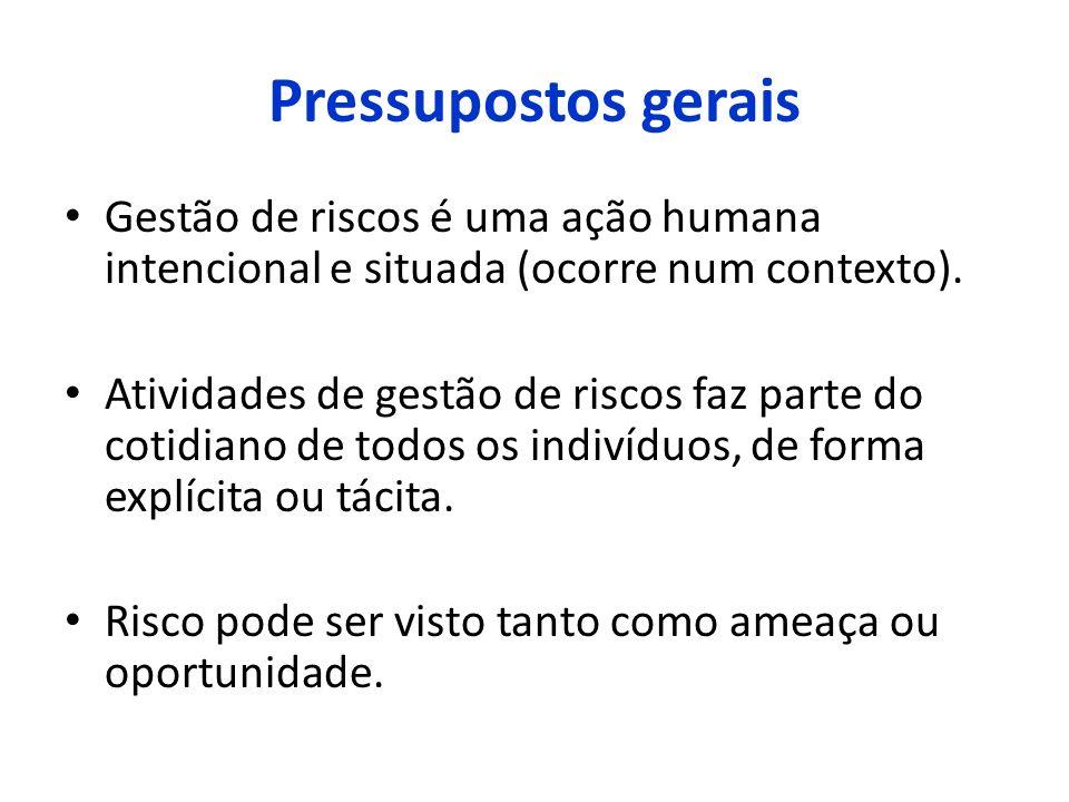 Pressupostos gerais Gestão de riscos é uma ação humana intencional e situada (ocorre num contexto). Atividades de gestão de riscos faz parte do cotidi
