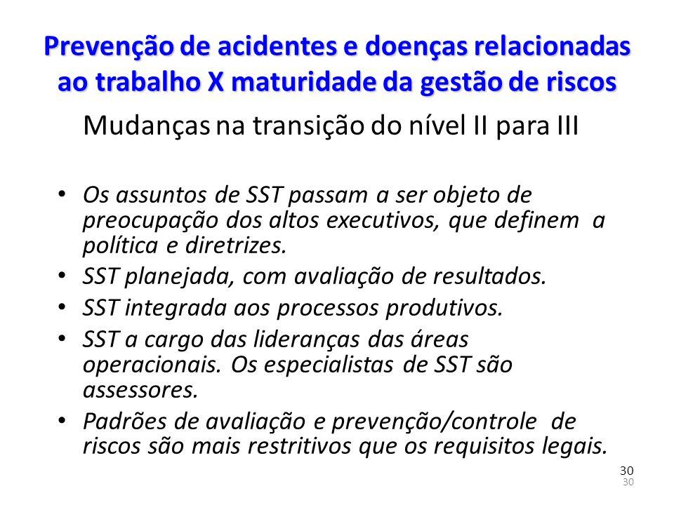 30 Prevenção de acidentes e doenças relacionadas ao trabalho X maturidade da gestão de riscos Mudanças na transição do nível II para III Os assuntos d