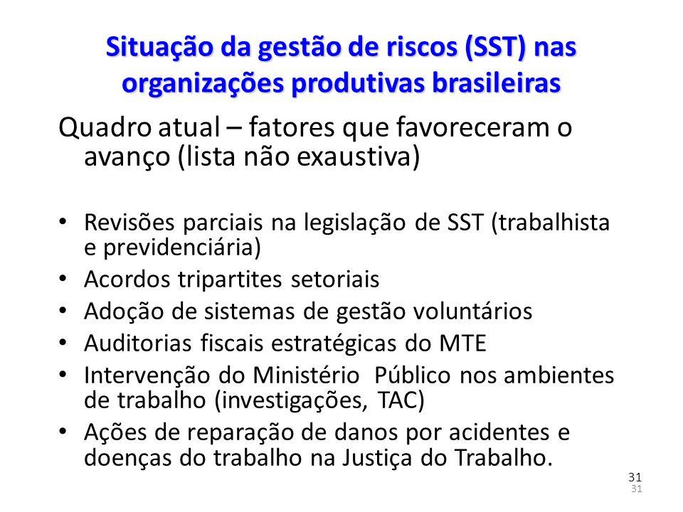 31 Situação da gestão de riscos (SST) nas organizações produtivas brasileiras Quadro atual – fatores que favoreceram o avanço (lista não exaustiva) Re