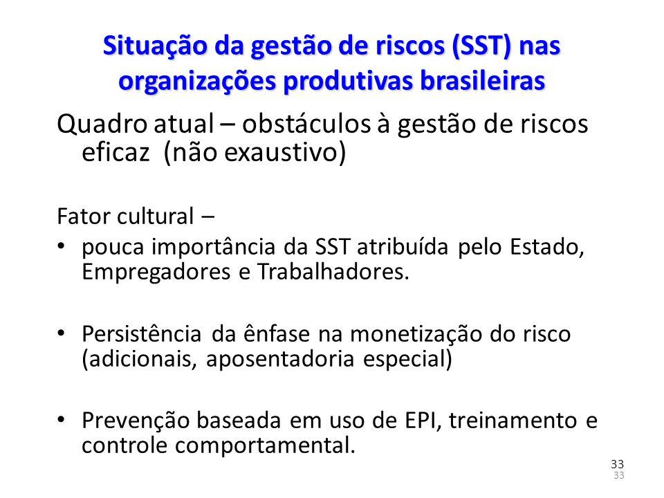 33 Situação da gestão de riscos (SST) nas organizações produtivas brasileiras Quadro atual – obstáculos à gestão de riscos eficaz (não exaustivo) Fato