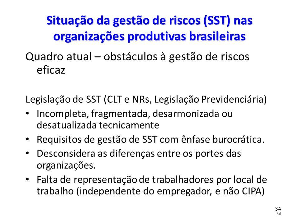 34 Situação da gestão de riscos (SST) nas organizações produtivas brasileiras Quadro atual – obstáculos à gestão de riscos eficaz Legislação de SST (C