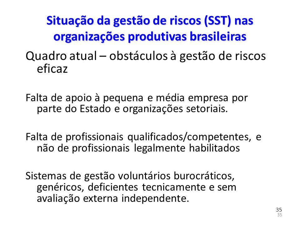 35 Situação da gestão de riscos (SST) nas organizações produtivas brasileiras Quadro atual – obstáculos à gestão de riscos eficaz Falta de apoio à peq