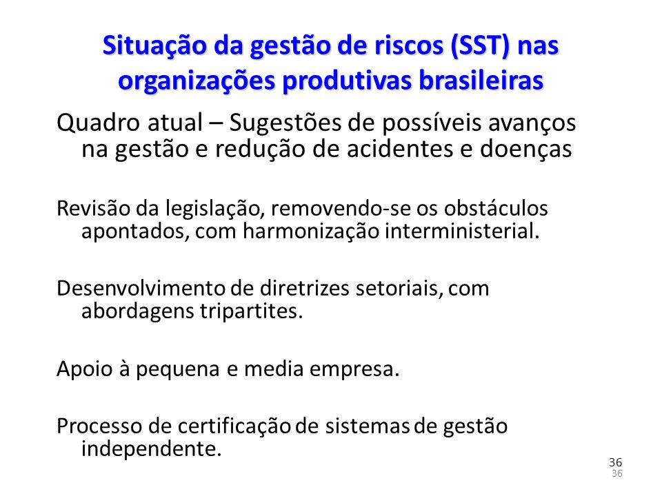 36 Situação da gestão de riscos (SST) nas organizações produtivas brasileiras Quadro atual – Sugestões de possíveis avanços na gestão e redução de aci