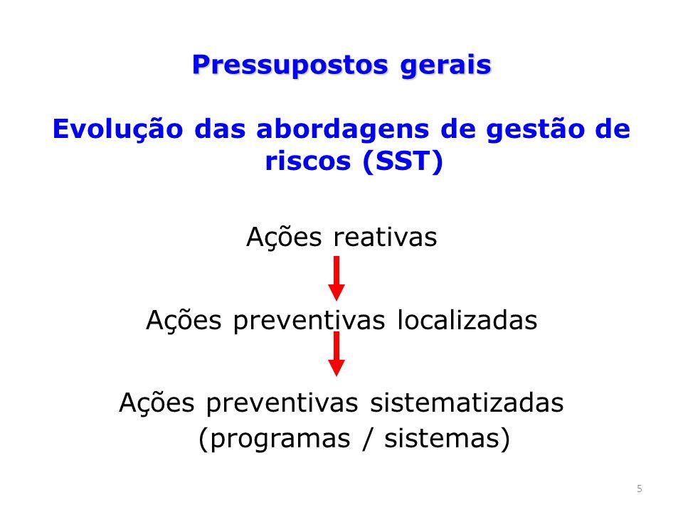 5 Pressupostos gerais Evolução das abordagens de gestão de riscos (SST) Ações reativas Ações preventivas localizadas Ações preventivas sistematizadas