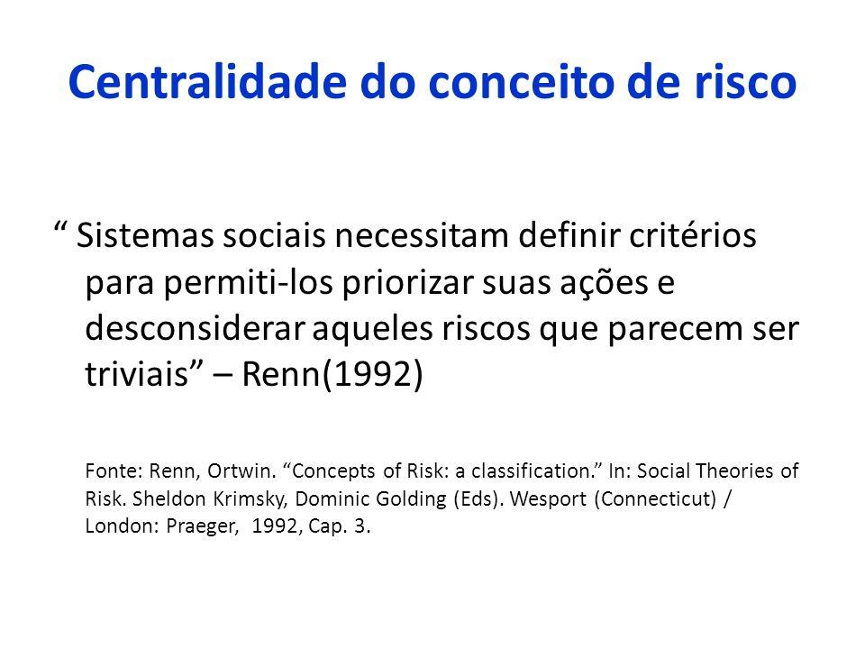 Centralidade do conceito de risco Sistemas sociais necessitam definir critérios para permiti-los priorizar suas ações e desconsiderar aqueles riscos q