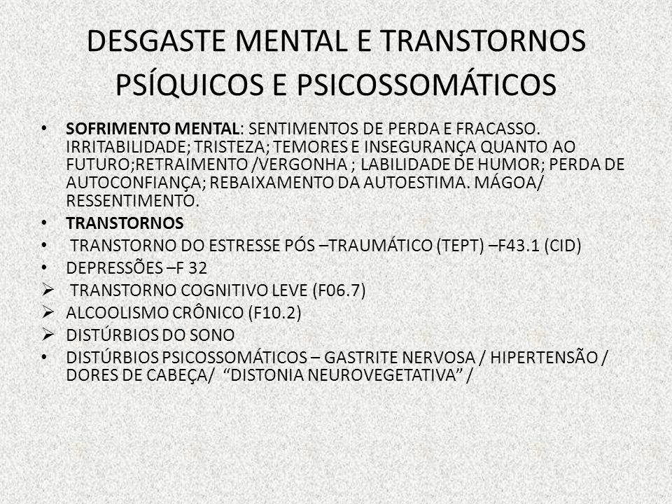 DESGASTE MENTAL E TRANSTORNOS PSÍQUICOS E PSICOSSOMÁTICOS SOFRIMENTO MENTAL: SENTIMENTOS DE PERDA E FRACASSO. IRRITABILIDADE; TRISTEZA; TEMORES E INSE