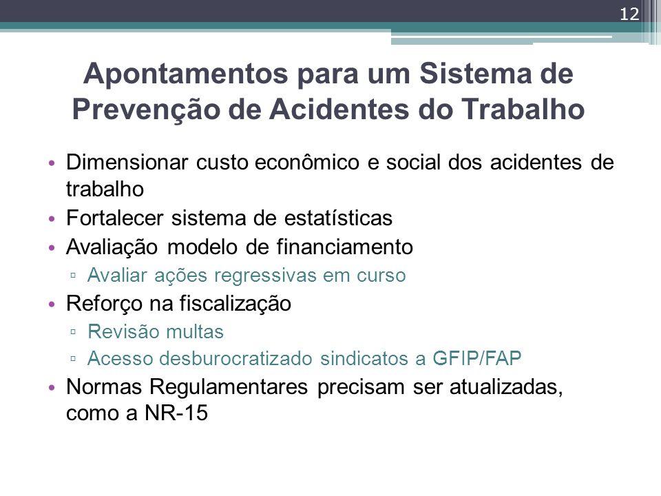 Apontamentos para um Sistema de Prevenção de Acidentes do Trabalho Dimensionar custo econômico e social dos acidentes de trabalho Fortalecer sistema d