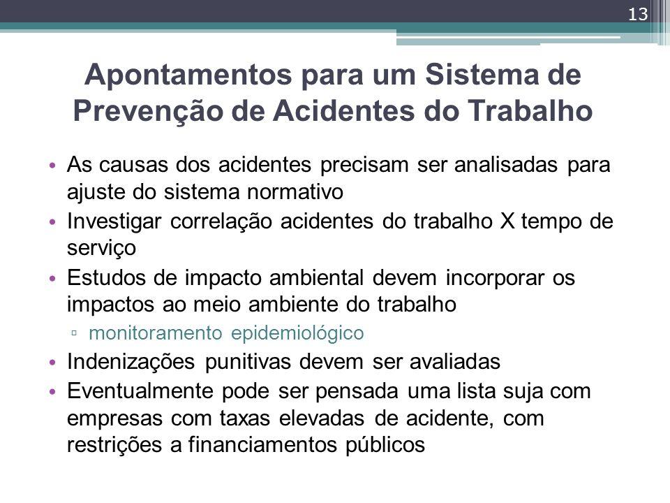 Apontamentos para um Sistema de Prevenção de Acidentes do Trabalho As causas dos acidentes precisam ser analisadas para ajuste do sistema normativo In
