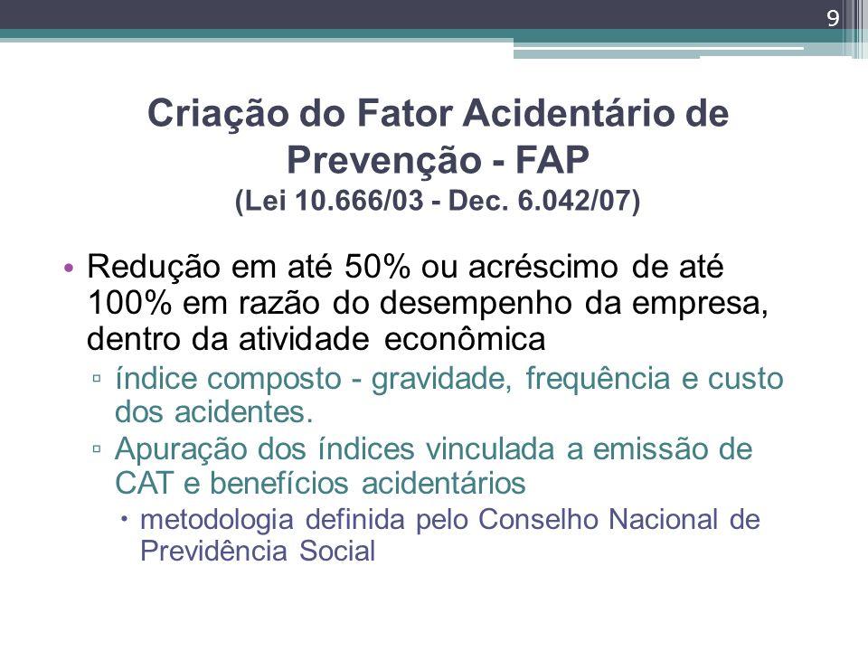Criação do Fator Acidentário de Prevenção - FAP (Lei 10.666/03 - Dec. 6.042/07) Redução em até 50% ou acréscimo de até 100% em razão do desempenho da