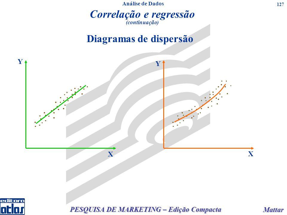 PESQUISA DE MARKETING – Edição Compacta Mattar Mattar 127 Diagramas de dispersão Y X X Y Correlação e regressão (continuação) Análise de Dados
