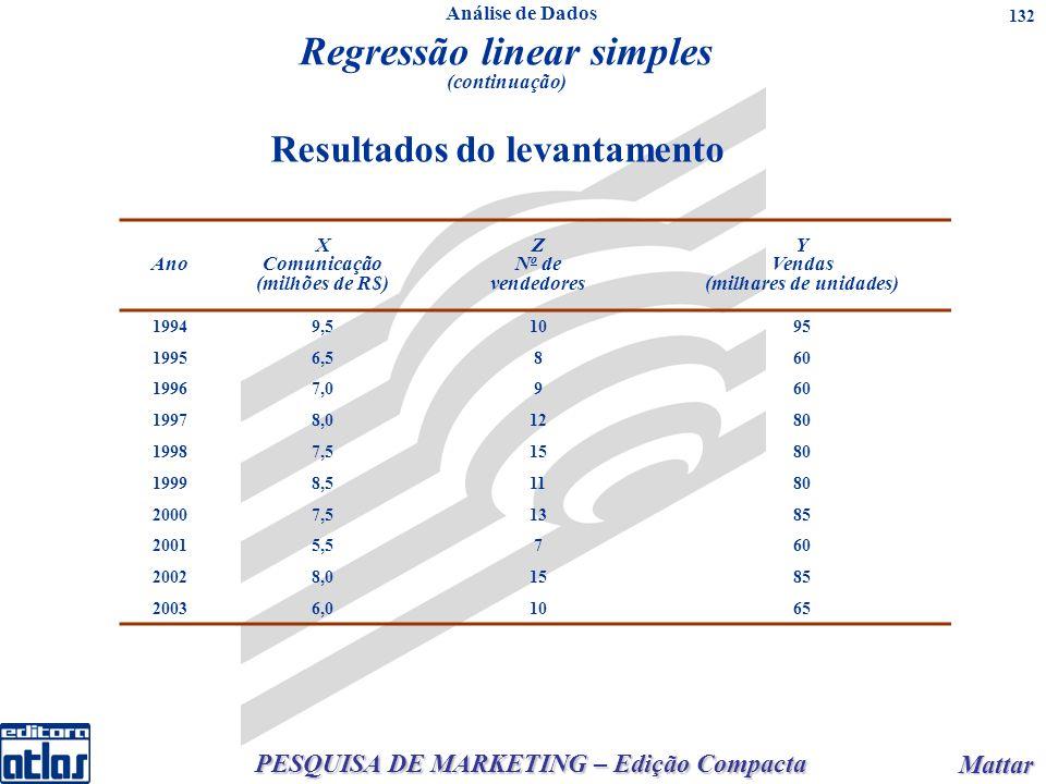PESQUISA DE MARKETING – Edição Compacta Mattar Mattar 132 Ano X Comunicação (milhões de R$) Z N o de vendedores Y Vendas (milhares de unidades) 19949,51095 19956,5860 19967,0960 19978,01280 19987,51580 19998,51180 20007,51385 20015,5760 20028,01585 20036,01065 Resultados do levantamento Regressão linear simples (continuação) Análise de Dados