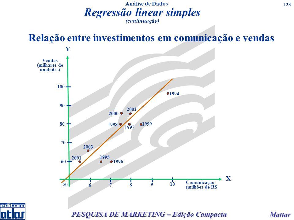 PESQUISA DE MARKETING – Edição Compacta Mattar Mattar 133 Relação entre investimentos em comunicação e vendas Vendas (milhares de unidades) Comunicaçã