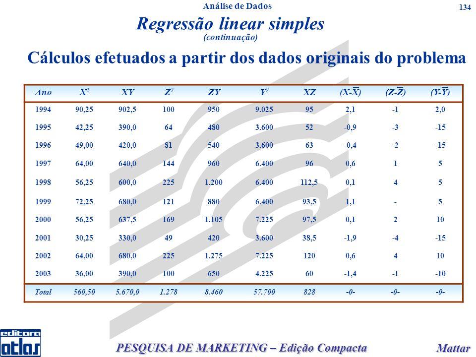 PESQUISA DE MARKETING – Edição Compacta Mattar Mattar 134 Cálculos efetuados a partir dos dados originais do problema AnoX2X2 XYZ2Z2 ZYY2Y2 XZ(X-X)(Z-Z)(Y-Y) 199490,25902,51009509.025952,12,0 199542,25390,0644803.60052-0,9-3-15 199649,00420,0815403.60063-0,4-2-15 199764,00640,01449606.400960,615 199856,25600,02251.2006.400112,50,145 199972,25680,01218806.40093,51,1-5 200056,25637,51691.1057.22597,50,1210 200130,25330,0494203.60038,5-1,9-4-15 200264,00680,02251.2757.2251200,6410 200336,00390,01006504.22560-1,4-10 Total560,505.670,01.2788.46057.700828-0- Regressão linear simples (continuação) _ _ _ Análise de Dados