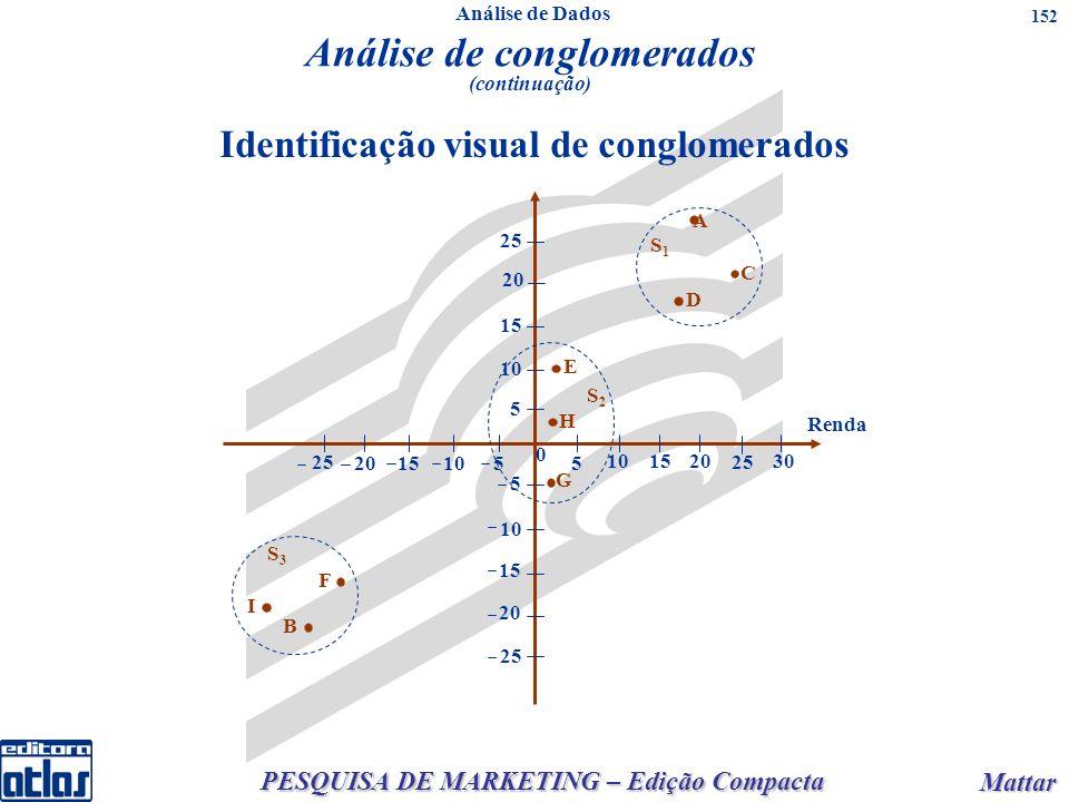 PESQUISA DE MARKETING – Edição Compacta Mattar Mattar 152 Identificação visual de conglomerados 0 5 10 1520 25 30 5 10 15 20 25 5 10 15 20 25 105 Renda A C D S1S1 G E H S2S2 I F S3S3 B Análise de conglomerados (continuação) Análise de Dados