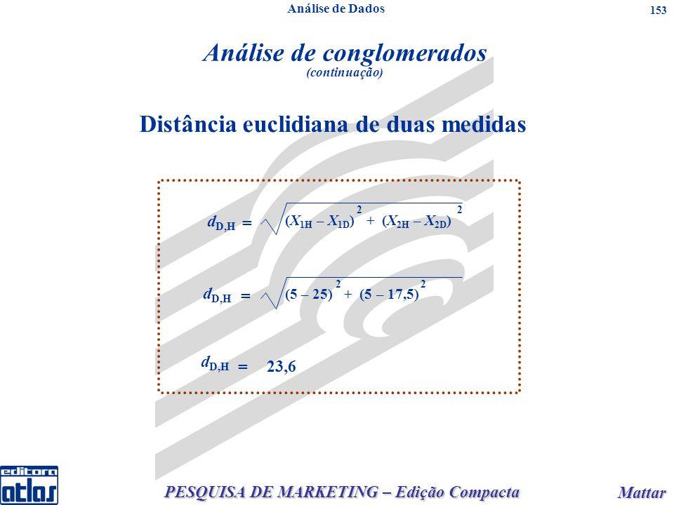 PESQUISA DE MARKETING – Edição Compacta Mattar Mattar 153 Distância euclidiana de duas medidas d D,H = (X 1H – X 1D ) + (X 2H – X 2D ) 2 2 d D,H = (5 – 25) + (5 – 17,5) 2 2 d D,H = 23,6 Análise de conglomerados (continuação) Análise de Dados