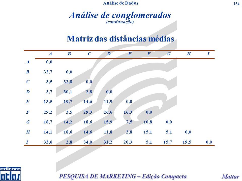 PESQUISA DE MARKETING – Edição Compacta Mattar Mattar 154 Matriz das distâncias médias A B C D E F G H I A0,0 B32,70,0 C3,532,80,0 D3,730,12,80,0 E13,519,714,611,90,0 F29,23,529,326,616,30,0 G18,714,218,615,97,510,80,0 H14,118,614,611,82,815,15,10,0 I33,62,834,031,220,35,115,719,50,0 Análise de conglomerados (continuação) Análise de Dados