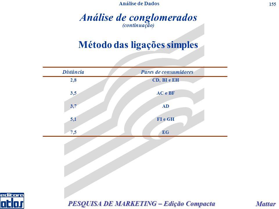 PESQUISA DE MARKETING – Edição Compacta Mattar Mattar 155 Método das ligações simples Distância Pares de consumidores 2,8CD, BI e EH 3,5AC e BF 3,7AD 5,1FI e GH 7,5EG Análise de conglomerados (continuação) Análise de Dados