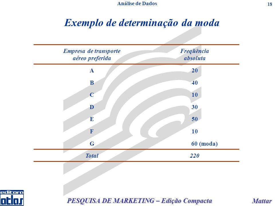 PESQUISA DE MARKETING – Edição Compacta Mattar Mattar 18 Análise de Dados Exemplo de determinação da moda Empresa de transporte aéreo preferida Freqüência absoluta A20 B40 C10 D30 E50 F10 G 60 (moda) Total220