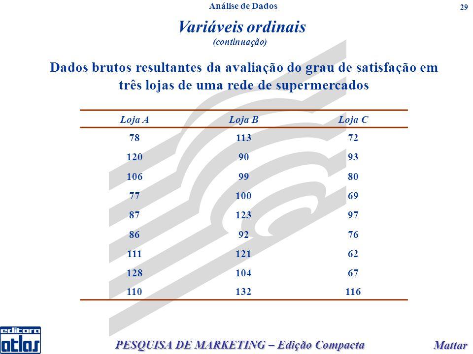 PESQUISA DE MARKETING – Edição Compacta Mattar Mattar 29 Análise de Dados Variáveis ordinais (continuação) Dados brutos resultantes da avaliação do grau de satisfação em três lojas de uma rede de supermercados Loja ALoja BLoja C 7811372 1209093 1069980 7710069 8712397 869276 11112162 12810467 110132116