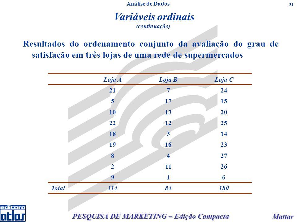 PESQUISA DE MARKETING – Edição Compacta Mattar Mattar 31 Análise de Dados Variáveis ordinais (continuação) Resultados do ordenamento conjunto da avali
