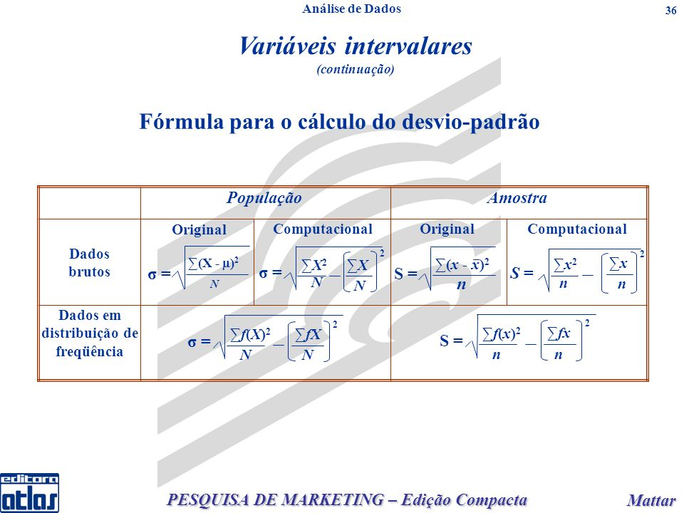PESQUISA DE MARKETING – Edição Compacta Mattar Mattar 36 Análise de Dados Fórmula para o cálculo do desvio-padrão Variáveis intervalares (continuação) N (X - µ) 2 Dados em distribuição de freqüência ComputacionalOriginalComputacional Original Dados brutos AmostraPopulação σ = N N x 2 X 2 X n (x - x) 2 S = x n n 2 2 N σ = N f(X) 2 fX 2 n S = n f(x) 2 fx 2