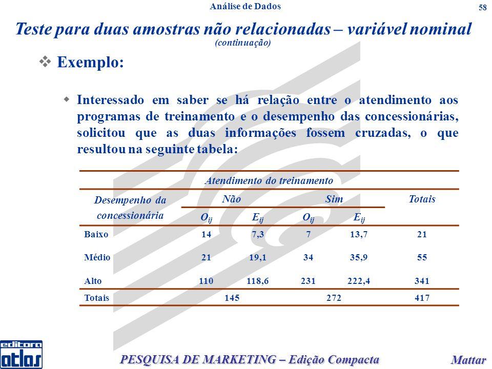 PESQUISA DE MARKETING – Edição Compacta Mattar Mattar 58 Exemplo: Interessado em saber se há relação entre o atendimento aos programas de treinamento