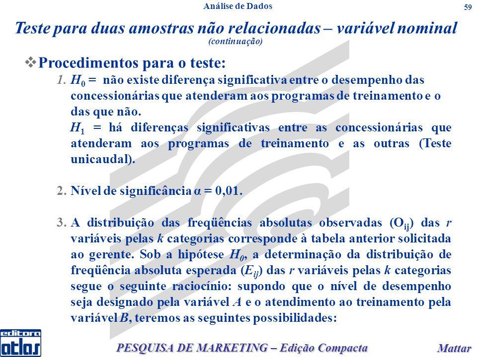 PESQUISA DE MARKETING – Edição Compacta Mattar Mattar 59 Procedimentos para o teste: 1.H 0 = não existe diferença significativa entre o desempenho das