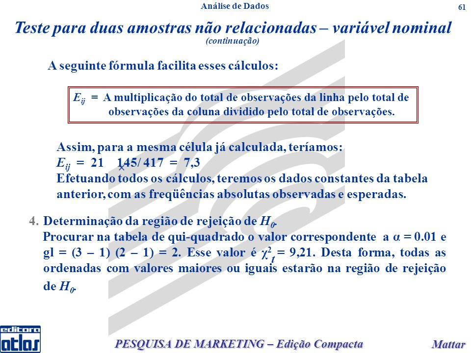 PESQUISA DE MARKETING – Edição Compacta Mattar Mattar 61 A seguinte fórmula facilita esses cálculos: Análise de Dados Teste para duas amostras não relacionadas – variável nominal (continuação) × E ij = A multiplicação do total de observações da linha pelo total de observações da coluna dividido pelo total de observações.