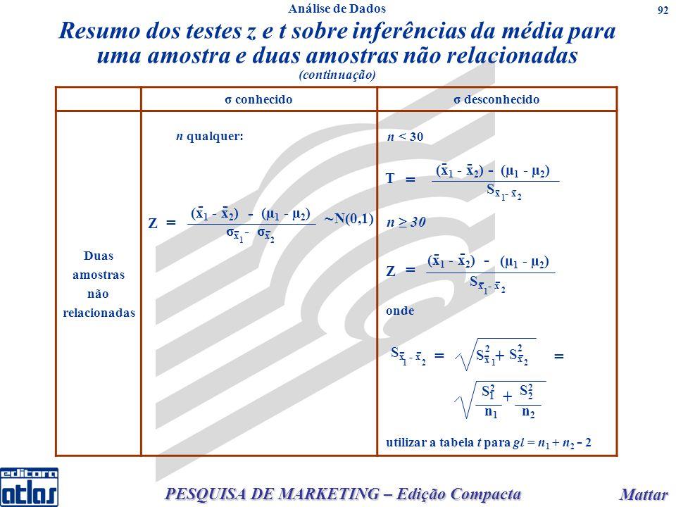 PESQUISA DE MARKETING – Edição Compacta Mattar Mattar 92 Resumo dos testes z e t sobre inferências da média para uma amostra e duas amostras não relac