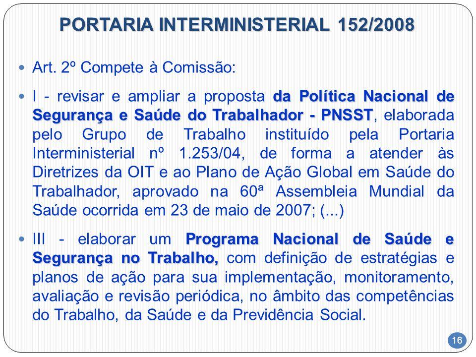 16 PORTARIA INTERMINISTERIAL 152/2008 Art. 2º Compete à Comissão: da Política Nacional de Segurança e Saúde do Trabalhador - PNSST I - revisar e ampli