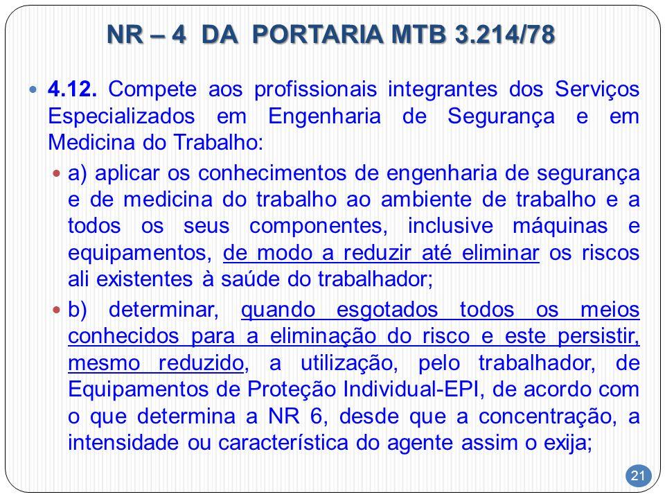NR – 4 DA PORTARIA MTB 3.214/78 4.12. Compete aos profissionais integrantes dos Serviços Especializados em Engenharia de Segurança e em Medicina do Tr