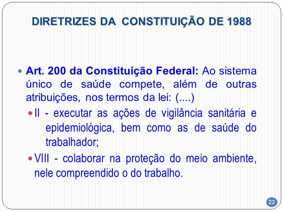 22 DIRETRIZES DA CONSTITUIÇÃO DE 1988 Art. 200 da Constituição Federal: Ao sistema único de saúde compete, além de outras atribuições, nos termos da l