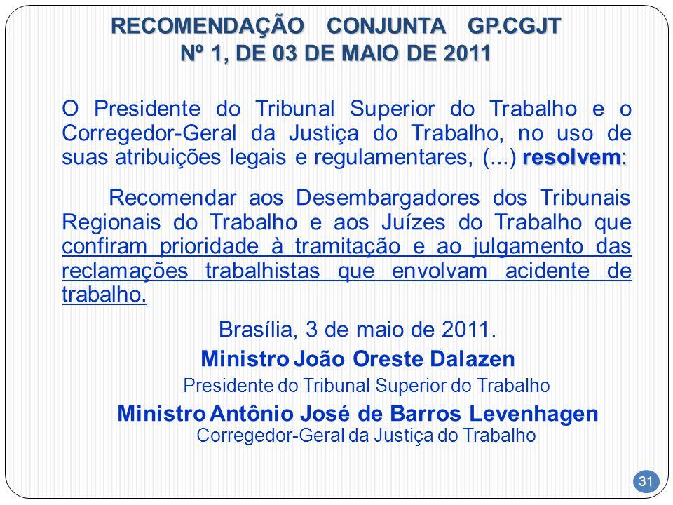 31 RECOMENDAÇÃO CONJUNTA GP.CGJT Nº 1, DE 03 DE MAIO DE 2011 resolvem: O Presidente do Tribunal Superior do Trabalho e o Corregedor-Geral da Justiça d