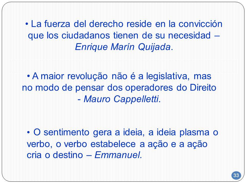 33 La fuerza del derecho reside en la convicción que los ciudadanos tienen de su necesidad – Enrique Marín Quijada. A maior revolução não é a legislat