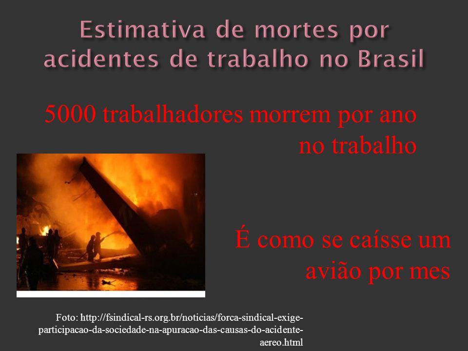 5000 trabalhadores morrem por ano no trabalho É como se caísse um avião por mes Foto: http://fsindical-rs.org.br/noticias/forca-sindical-exige- partic
