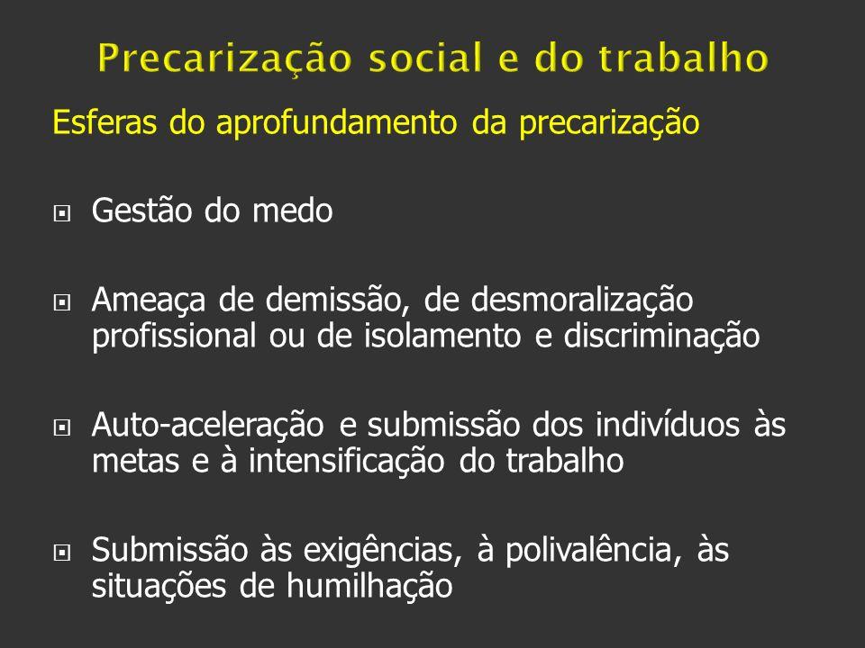 Esferas do aprofundamento da precarização Gestão do medo Ameaça de demissão, de desmoralização profissional ou de isolamento e discriminação Auto-acel