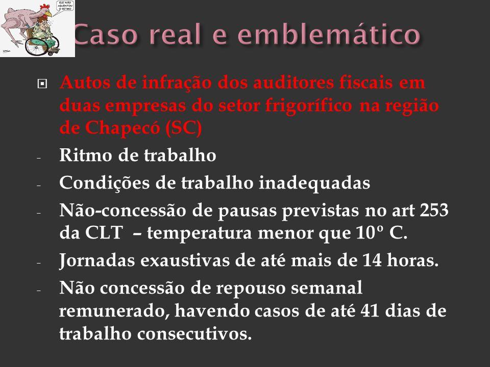 Autos de infração dos auditores fiscais em duas empresas do setor frigorífico na região de Chapecó (SC) - Ritmo de trabalho - Condições de trabalho in