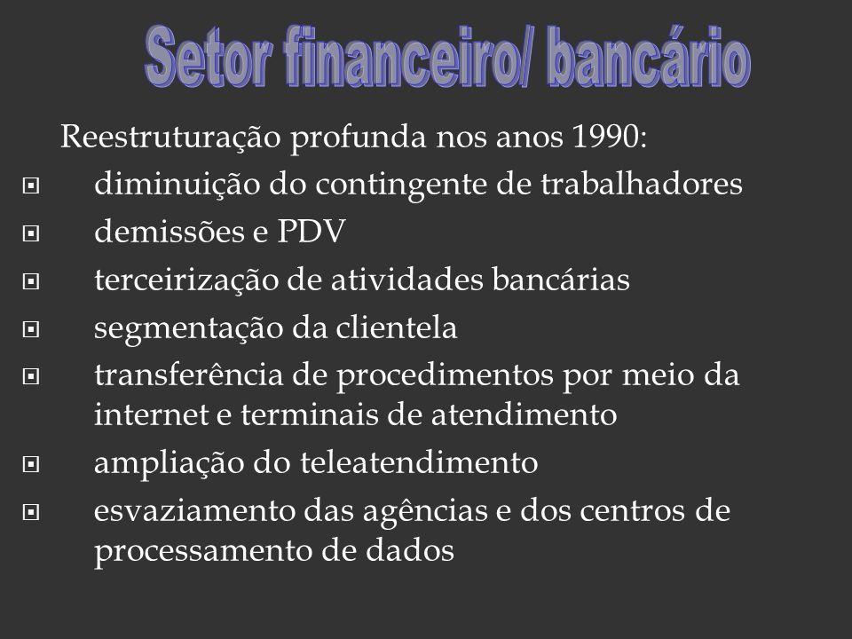 Reestruturação profunda nos anos 1990: diminuição do contingente de trabalhadores demissões e PDV terceirização de atividades bancárias segmentação da