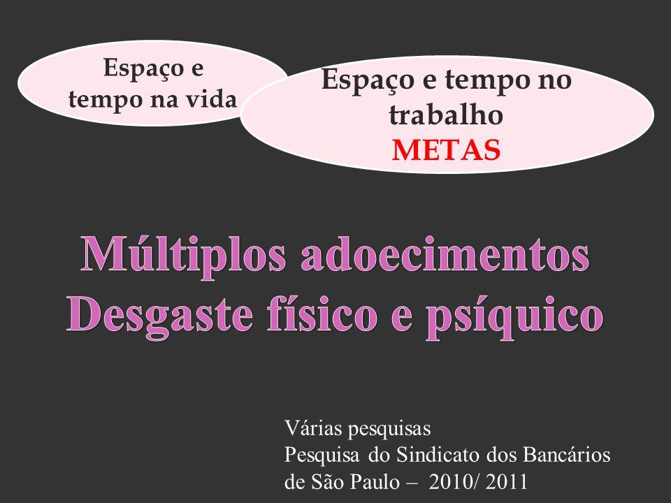 Espaço e tempo na vida Espaço e tempo no trabalho METAS Várias pesquisas Pesquisa do Sindicato dos Bancários de São Paulo – 2010/ 2011