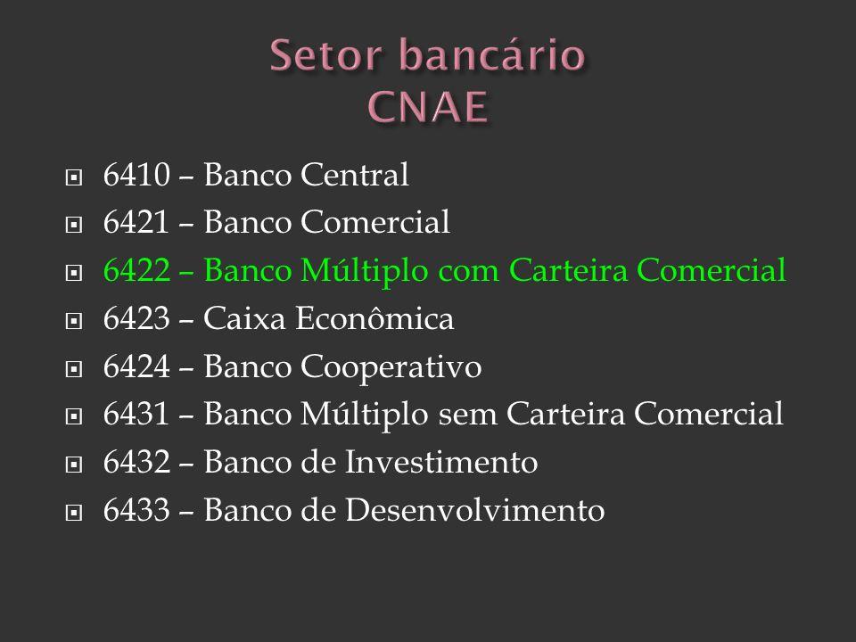 6410 – Banco Central 6421 – Banco Comercial 6422 – Banco Múltiplo com Carteira Comercial 6423 – Caixa Econômica 6424 – Banco Cooperativo 6431 – Banco