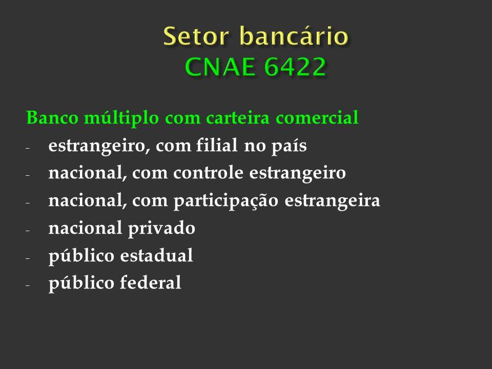 Banco múltiplo com carteira comercial - estrangeiro, com filial no país - nacional, com controle estrangeiro - nacional, com participação estrangeira