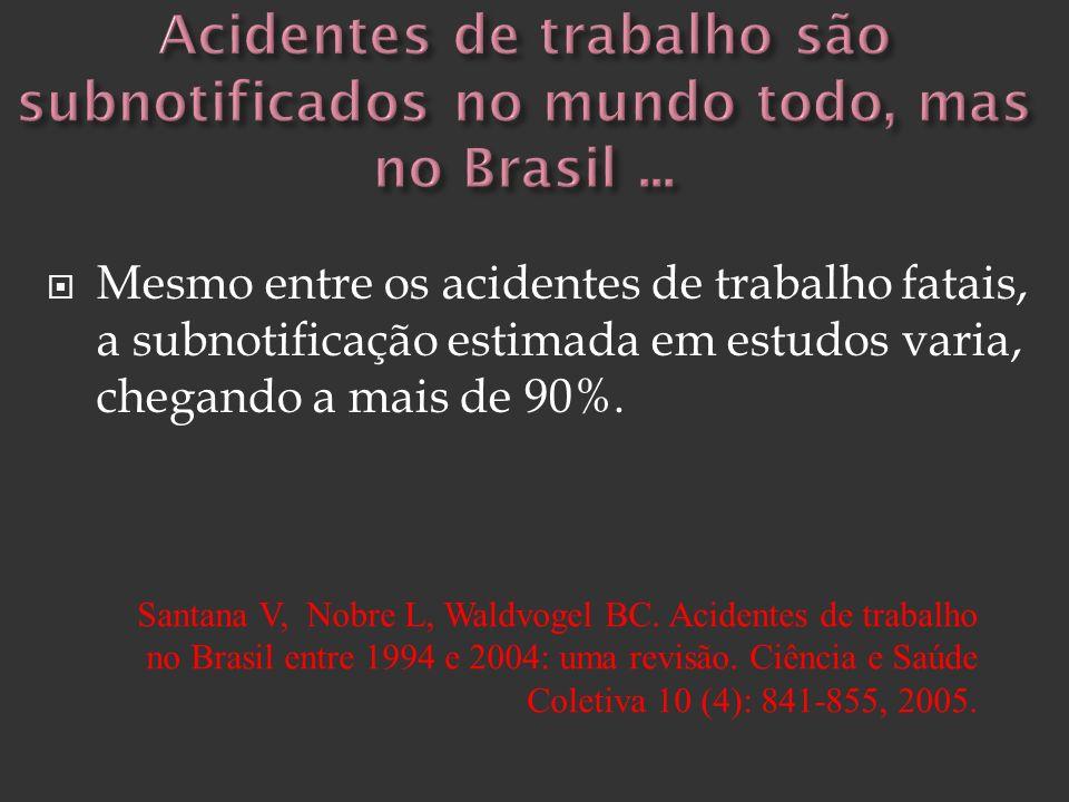 Mesmo entre os acidentes de trabalho fatais, a subnotificação estimada em estudos varia, chegando a mais de 90%. Santana V, Nobre L, Waldvogel BC. Aci
