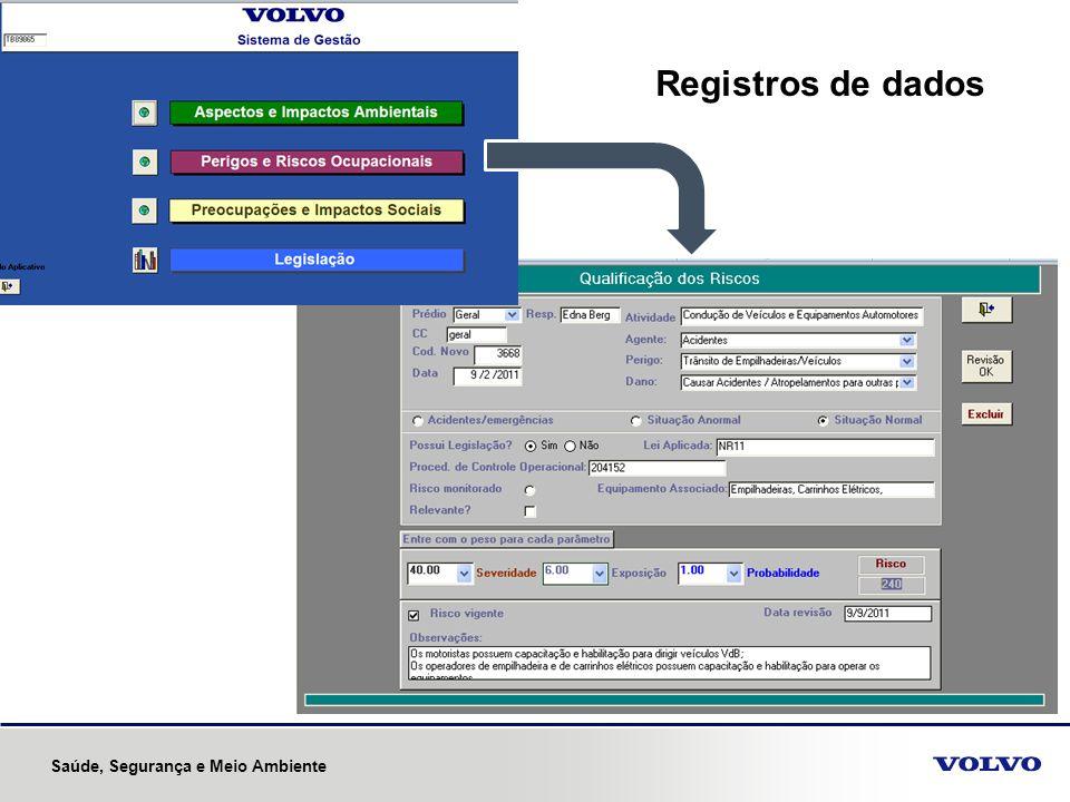 Registros de dados