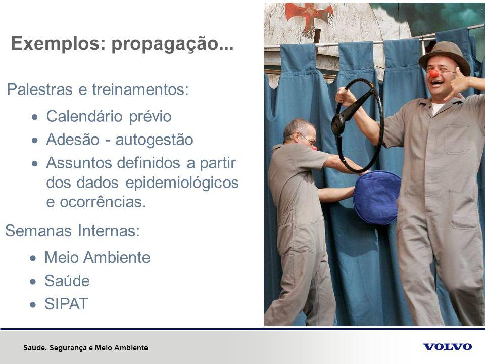 Semanas Internas: Meio Ambiente Saúde SIPAT Exemplos: propagação... Palestras e treinamentos: Calendário prévio Adesão - autogestão Assuntos definidos