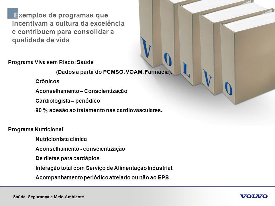 MAPEAMENTO DE RISCO EM RELAÇÃO AO CONSUMO DE MEDICAMENTOS O perfil apresentado refere-se ao consumo realizado no ano de 2010.