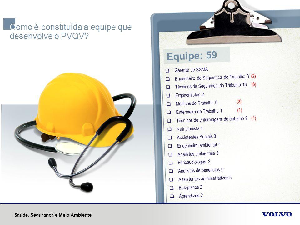 Gerente de SSMA Engenheiro de Segurança do Trabalho 3 (2) Técnicos de Segurança do Trabalho 13 (8) Ergonomistas 2 Médicos do Trabalho 5 (2) Enfermeiro
